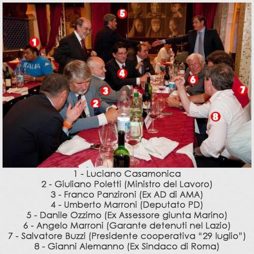 cena-buzzi-2010-ministro-poletti